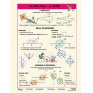 Geometria tanulói munkalap