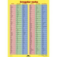 Irregular verbs angol tanulói munkalap