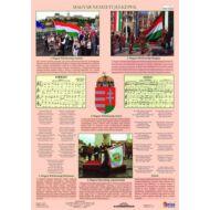 Tanulói munkalap - Magyar nemzeti jelképek és ereklyék
