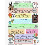 Tanulói munkalap - Mértékegységeink
