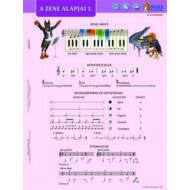Tanulói munkalap - A zene alapjai I.