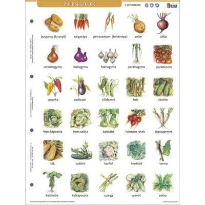 Zöldségek tanulói munkalap