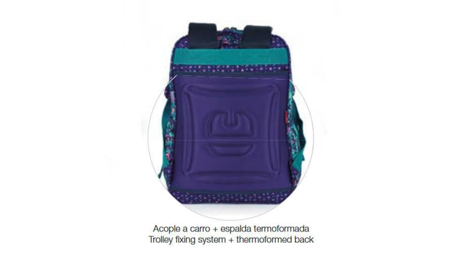 Gabol Fancy ergonómikus kialakítású iskolai hátizsák 1594affa4a